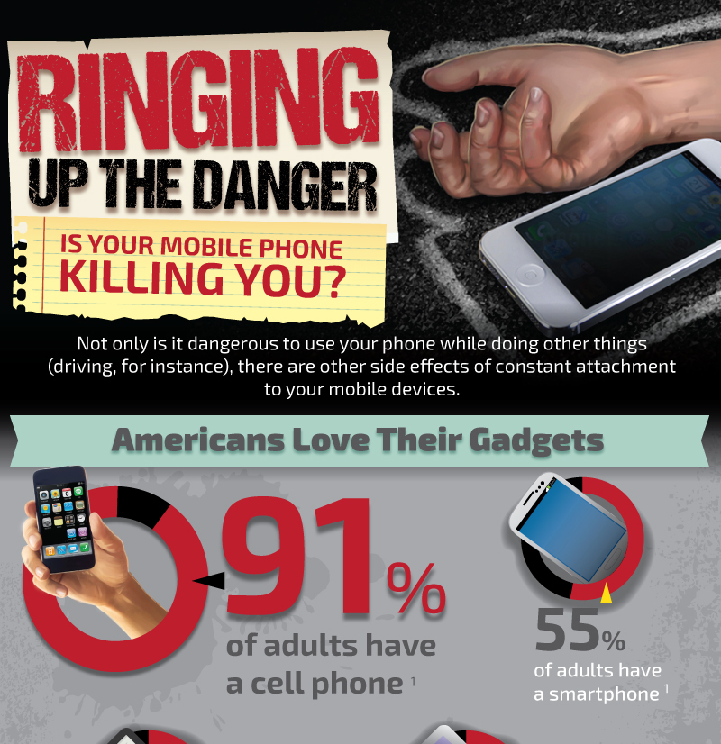 science coursework are mobile phones dangerous In an effort to examine the broader impact of mobile devices on people's lives, we presented cell phone owners with six separate impacts that might result from mobile phone ownership and these impacts were equally balanced between positive and negative ones these responses indicate that mobile.